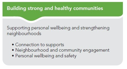Building Strong and Healthy Communities